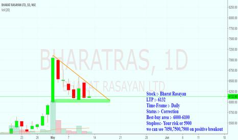BHARATRAS: bharat rasayan looking good