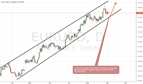 EURUSD: Euro stays pressured to not put Draghi into distress