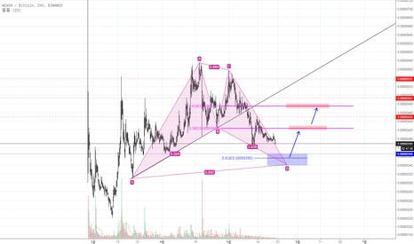 NCASHBTC: 5/22 02시 NCASHBTC binance 분석 (long)