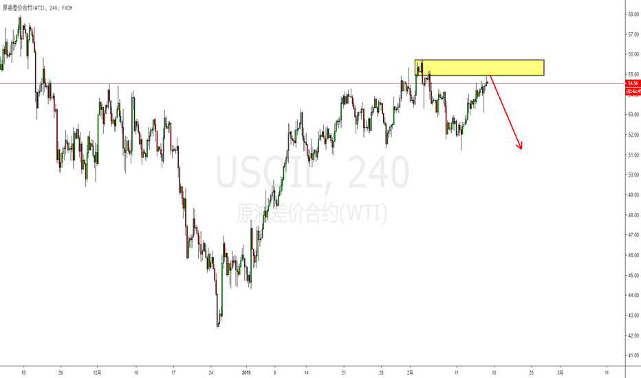 USOIL: 技术面:油价承压再次陷入僵局,涨势或终结,迎来回调!