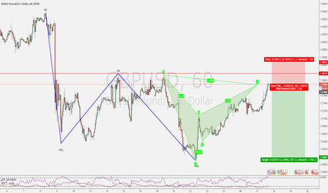 GBPUSD: Trend continuation short .. or not !