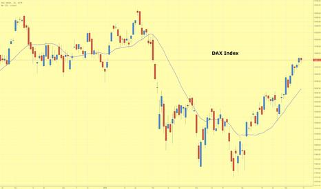 DAX: Kann der DAX-Index die 13.000 Punkte nehmen?
