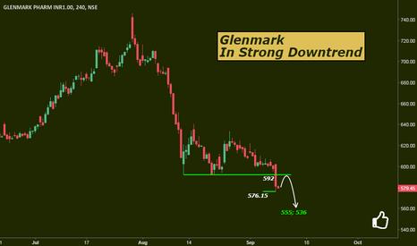 GLENMARK: Glenmark: In Strong Downtrend