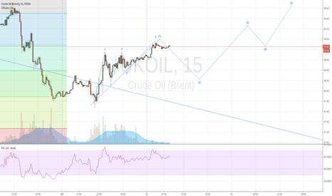 UKOIL: Импульс в нефти