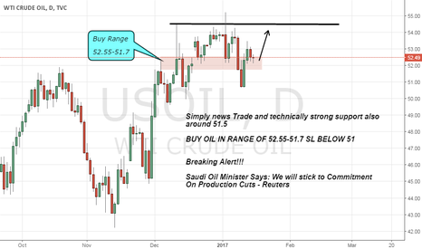 USOIL: oil long on news and strong support