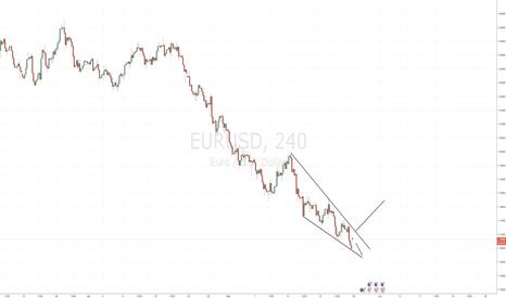 EURUSD: Which way for EURUSD?
