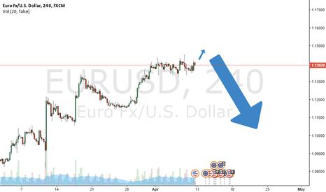 EURUSD: the dollar will rocket