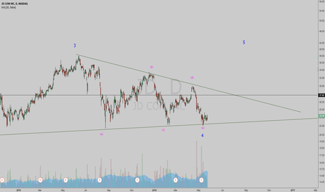 JD: JD looks like is pursuing its fifth wave