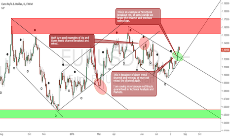 EURUSD: PERFECT SIDE WAYS MOVE AND TRADING OPPORTUNITIES IN IT