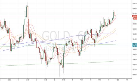 GOLD: Gold 100 pips Profit awaiting