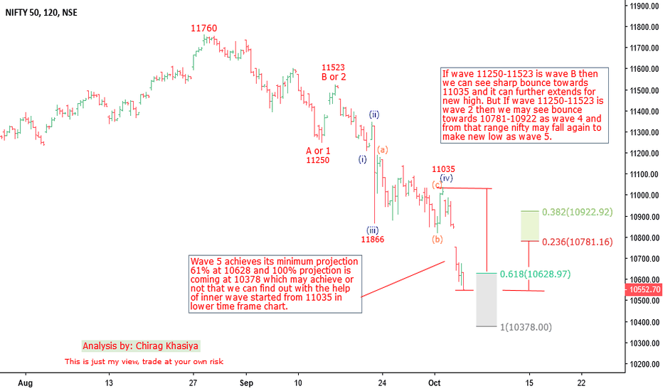 NIFTY: Nifty Elliott wave analysis and Prediction for 5oct onward
