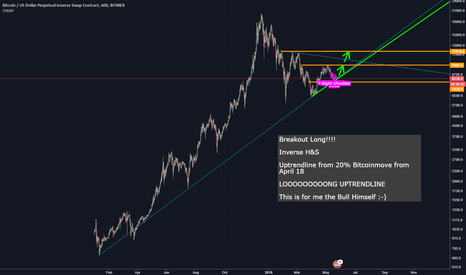 XBTUSD: This is a really bullish opinion :-) Zoom in !