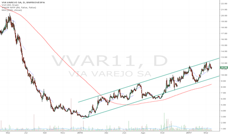 VVAR11: Belo canal de alta VVAR11