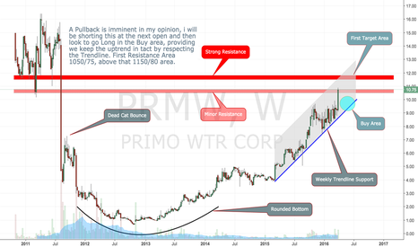 PRMW: A Pullback is imminent, but Further upside to come for PRMW.