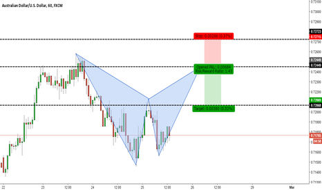 AUDUSD: BEARISH BAT PATTERN ON AUDUSD