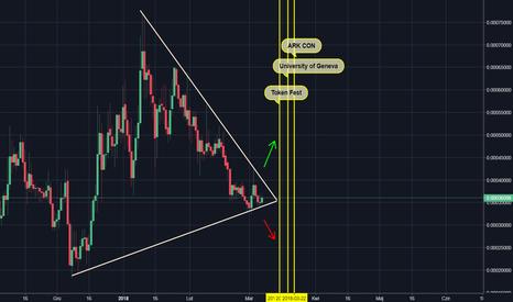 ARKBTC: ARK/BTC - którędy wychodzimy z trójkąta?