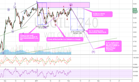 USOIL: Possible Elliott wave count, oil bearish