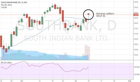 SOUTHBANK: SHORT SI BANK FOR TOMORROW