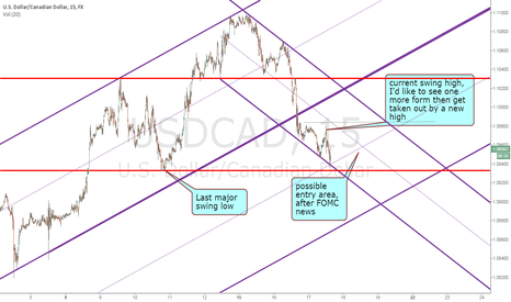 USDCAD: USDCAD - Stalking a post FOMC long