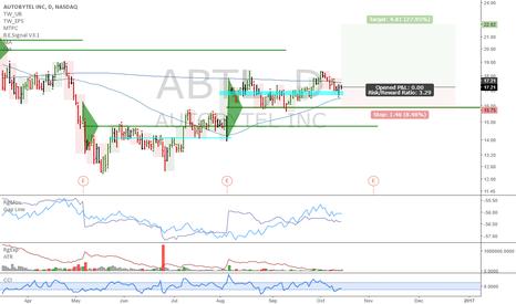 ABTL: ABTL: Potential weekly uptrend, heavily accumulated stock