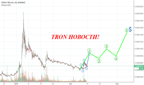 TRXBTC: TRX NEWS!!!