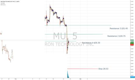 MU: MU neutral