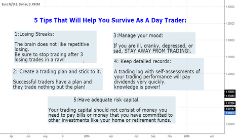EURUSD: 5 Tips That Will Help You Survive As A Day Trader: