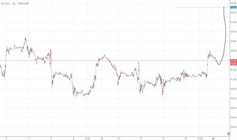 WTIUSD: 美原油逢低做多,目标位蓝色线