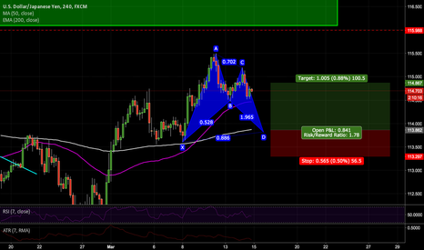 USDJPY: New video Out - Potential BAT pattern