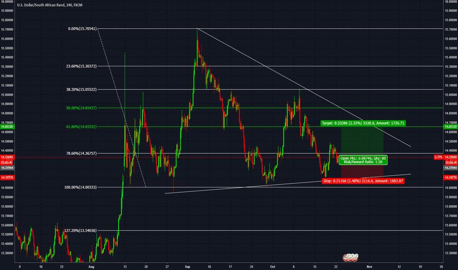 USDZAR: USD/ZAR Short Term Long Trade Idea