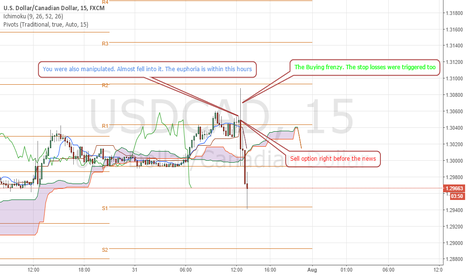 USDCAD: The dynamics of News Trading. With Facts!