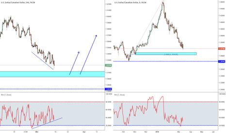 USDCAD: USD/CAD 4 hour Bullish Divergence