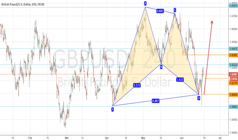 GBPUSD: I did miss this bullish bat