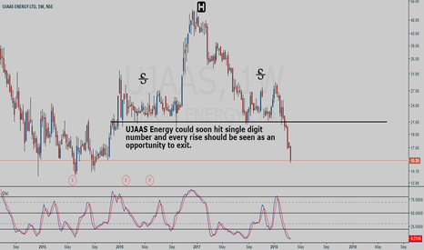 UJAAS: Red alert time for UJAAS bulls!