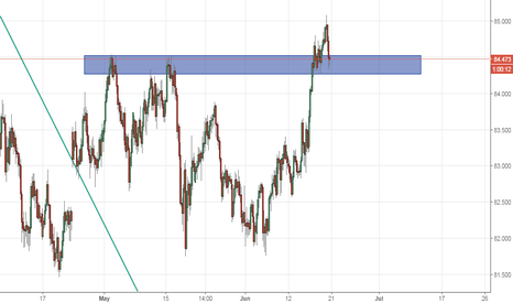 AUDJPY: AUDJPY Long 4 Hour Vhart