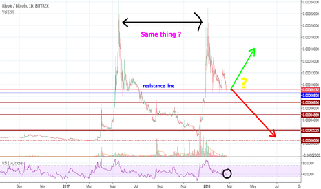 XRPBTC: XRPBTC Same pattern ? Goes up or goes down?