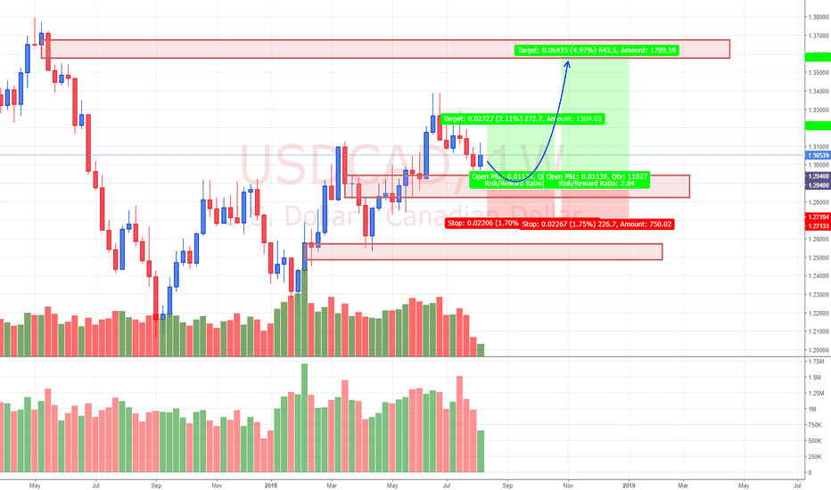 USDCAD: View on USD/CAD (10/8/18)