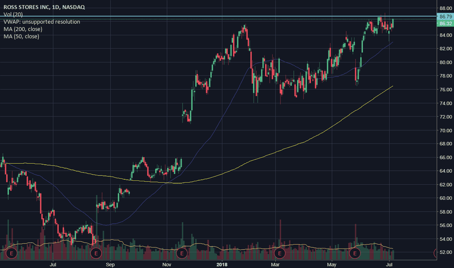 ROST: Cup and Handle Brewing