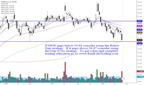 DSW: DSW Earnings Gap Plan (Brad Reed May26,2015)
