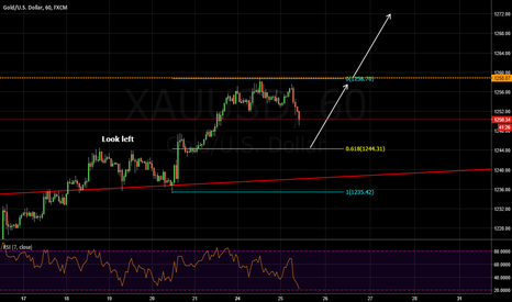 XAUUSD: 618 and structure trade