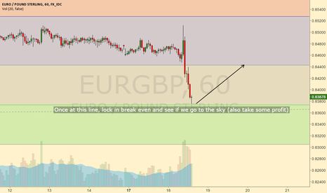 EURGBP: long to the sky