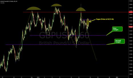 GBPUSD: Good to go short?