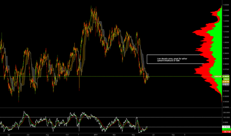 USDCHF: USDCHF Pressure to explode Upwards