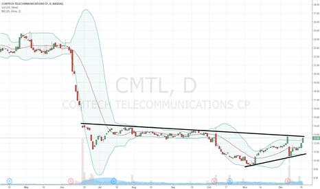 CMTL: $CMTL buy buy buy