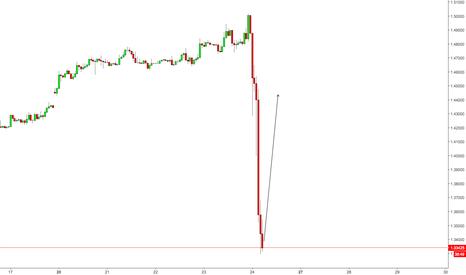 GBPUSD: GBP/USD - Pound will regain value