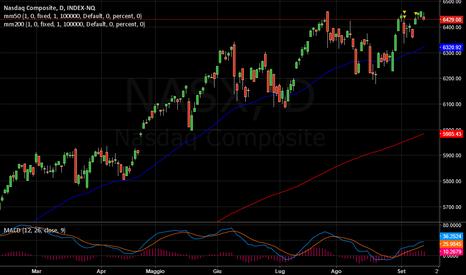 NASX: NASDAQ   -  OK UP.