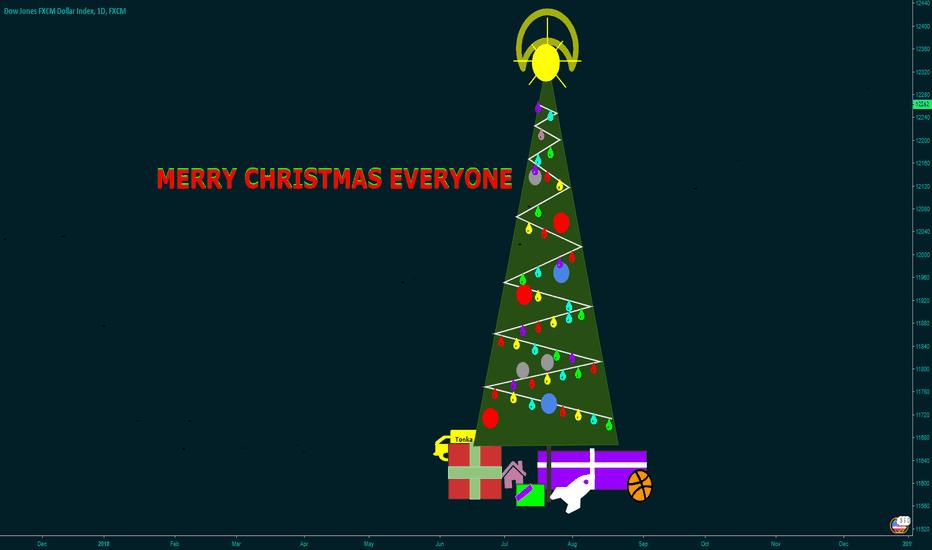 USDOLLAR: Merry Christmas Everyone!