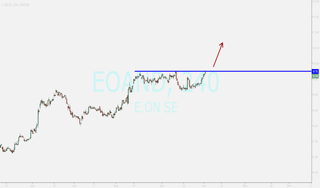 EOAND: E.ON SE...BUYING AFTER BREAKOUT