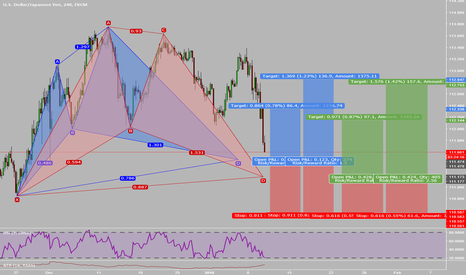 USDJPY: Two Potential Patterns, One Pair!