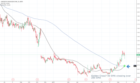 SYN: $SYN Golden cross coming on the daily?